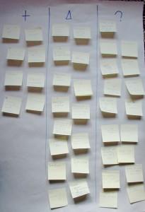 Flitsretro van het Serieus Gek Geld Spel tijdens Agile Holland Herfst 2008