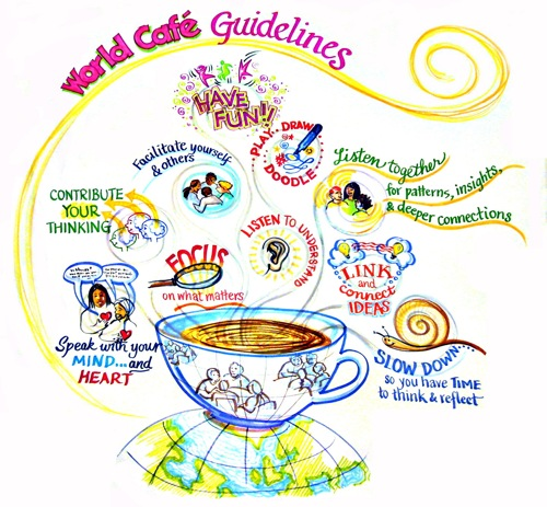 wereldcafé-praatplaat